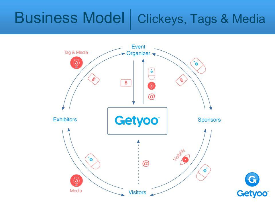 Business Model Clickeys, Tags & Media