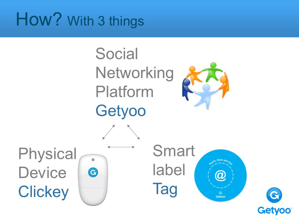 How? With 3 things Social Networking Platform Getyoo Physical Device Clickey Smart label Tag