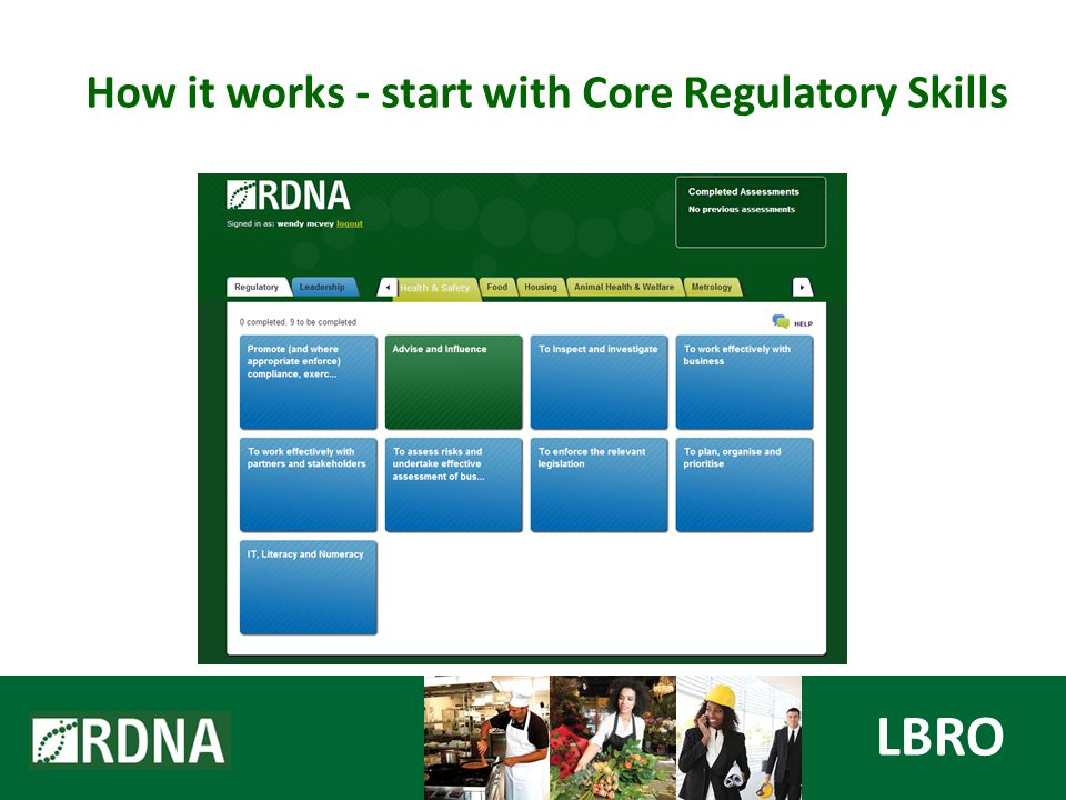 How it works - start with Core Regulatory Skills