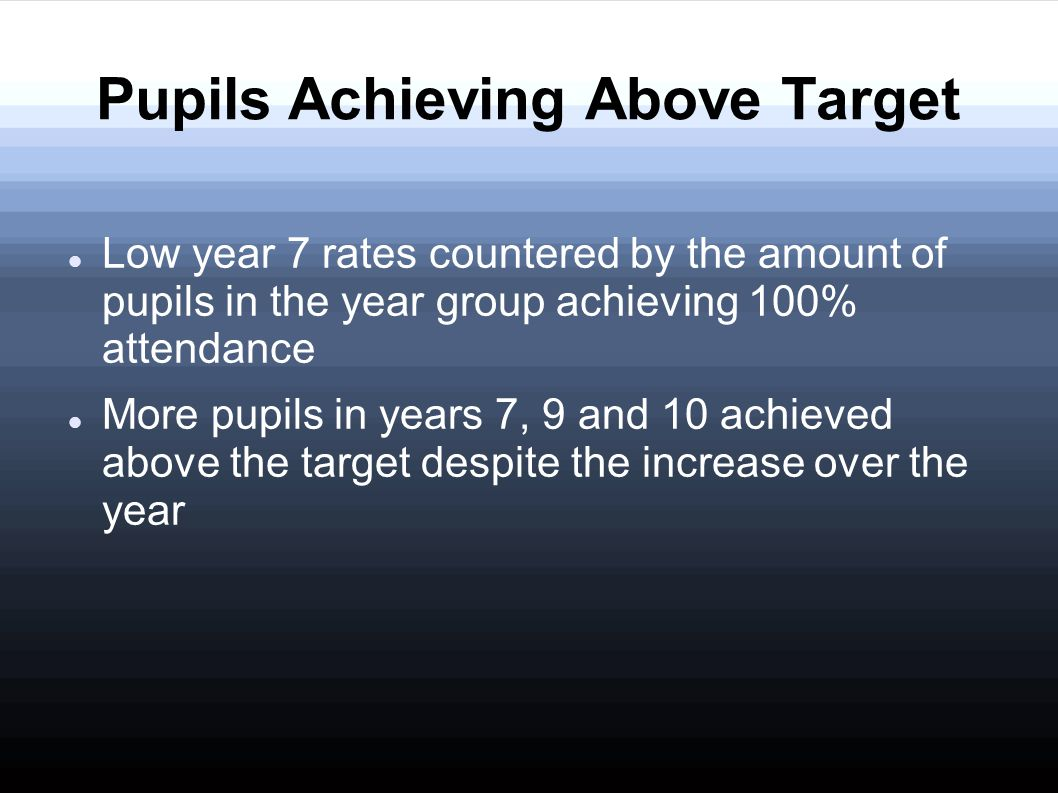Low year 7 rates countered by the amount of pupils in the year group achieving 100% attendance More pupils in years 7, 9 and 10 achieved above the tar
