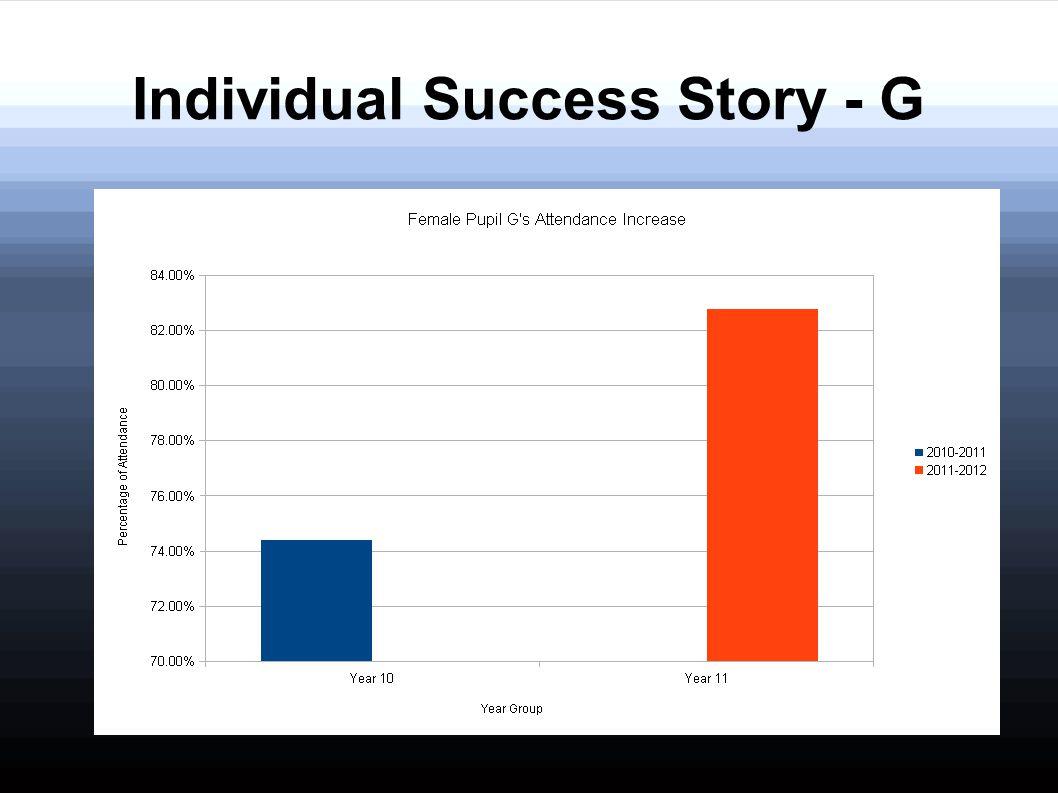 Individual Success Story - G