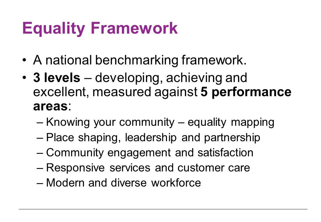 Equality Framework A national benchmarking framework.