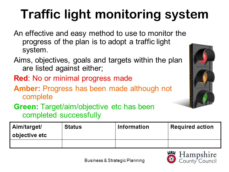 Business & Strategic Planning Traffic light monitoring system An effective and easy method to use to monitor the progress of the plan is to adopt a tr