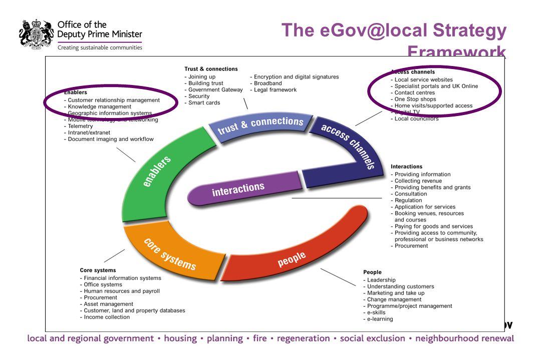 The eGov@local Strategy Framework