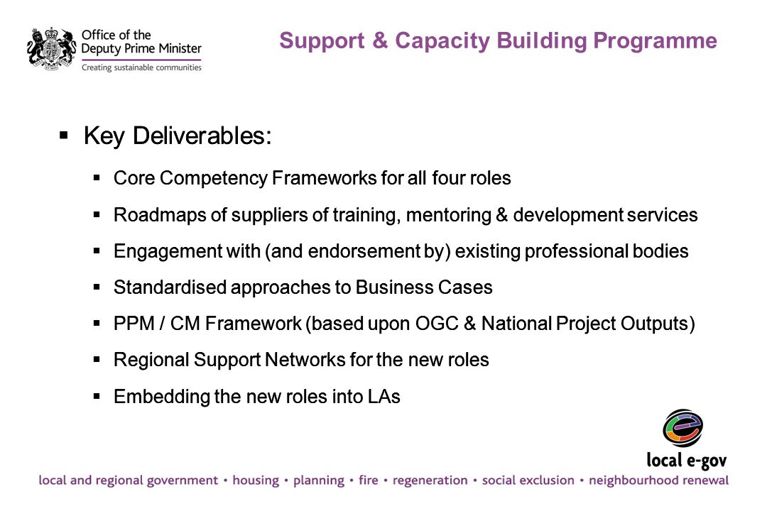 Support & Capacity Building Programme  Key Deliverables:  Core Competency Frameworks for all four roles  Roadmaps of suppliers of training, mentori
