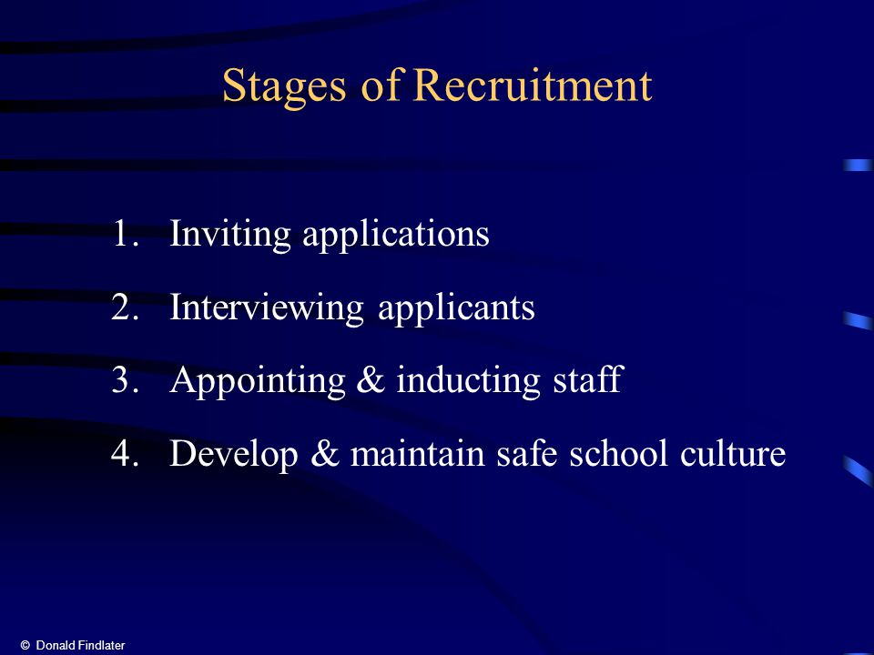 © Donald Findlater Stages of Recruitment 1.Inviting applications 2.Interviewing applicants 3.Appointing & inducting staff 4.Develop & maintain safe school culture