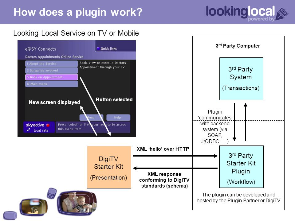 Looking Local Service on TV or Mobile How does a plugin work? 3 rd Party Computer The plugin can be developed and hosted by the Plugin Partner or Digi