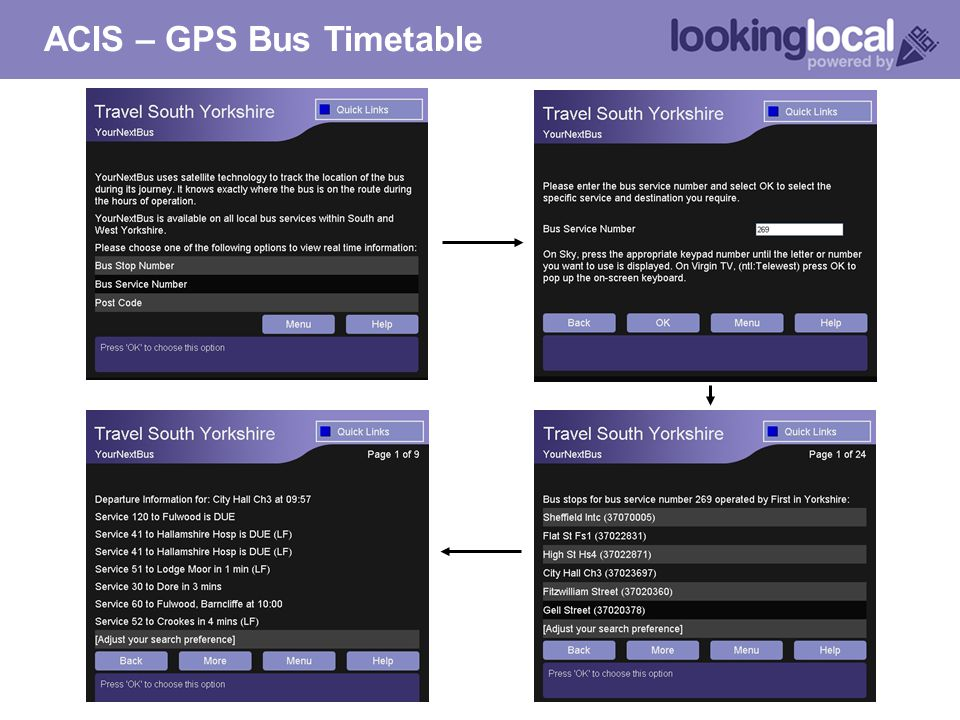 ACIS – GPS Bus Timetable