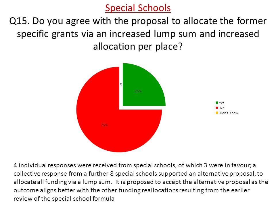 Special Schools Q15.