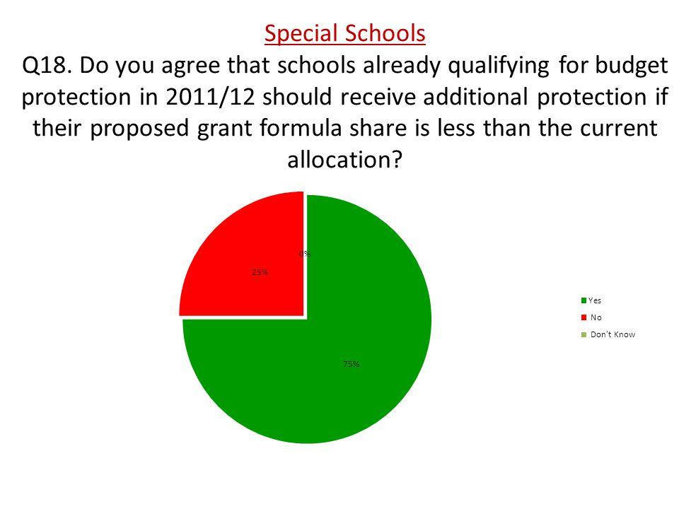 Special Schools Q18.