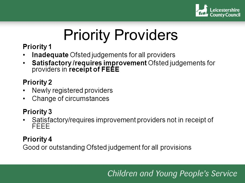 Priority 1 Inadequate Ofsted judgements for all providers Satisfactory /requires improvement Ofsted judgements for providers in receipt of FEEE Priority 2 Newly registered providers Change of circumstances Priority 3 Satisfactory/requires improvement providers not in receipt of FEEE Priority 4 Good or outstanding Ofsted judgement for all provisions