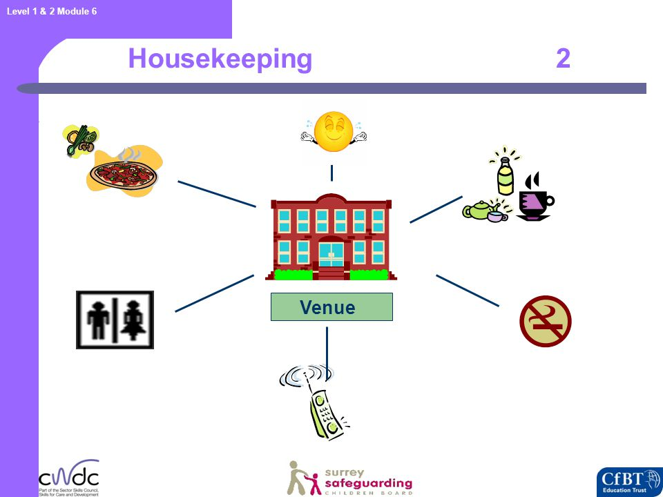 Level 1 & 2 Module 6 Learning Principles 3  The child's welfare is paramount  Everyone's contribution is of equal value  Challenge views and opinions not the person  Do not make assumptions in terms of age, gender, sexuality, culture, disability or religion  Respect and value diversity  Respect different learning styles  Ensure confidentiality and safety  Encourage full participation