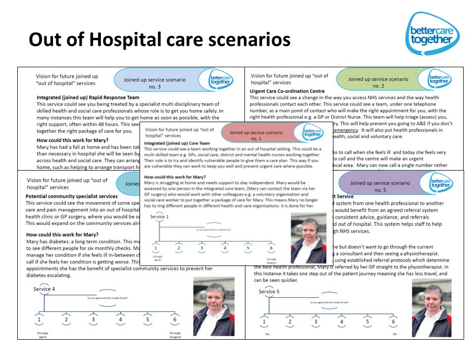 Out of Hospital care scenarios