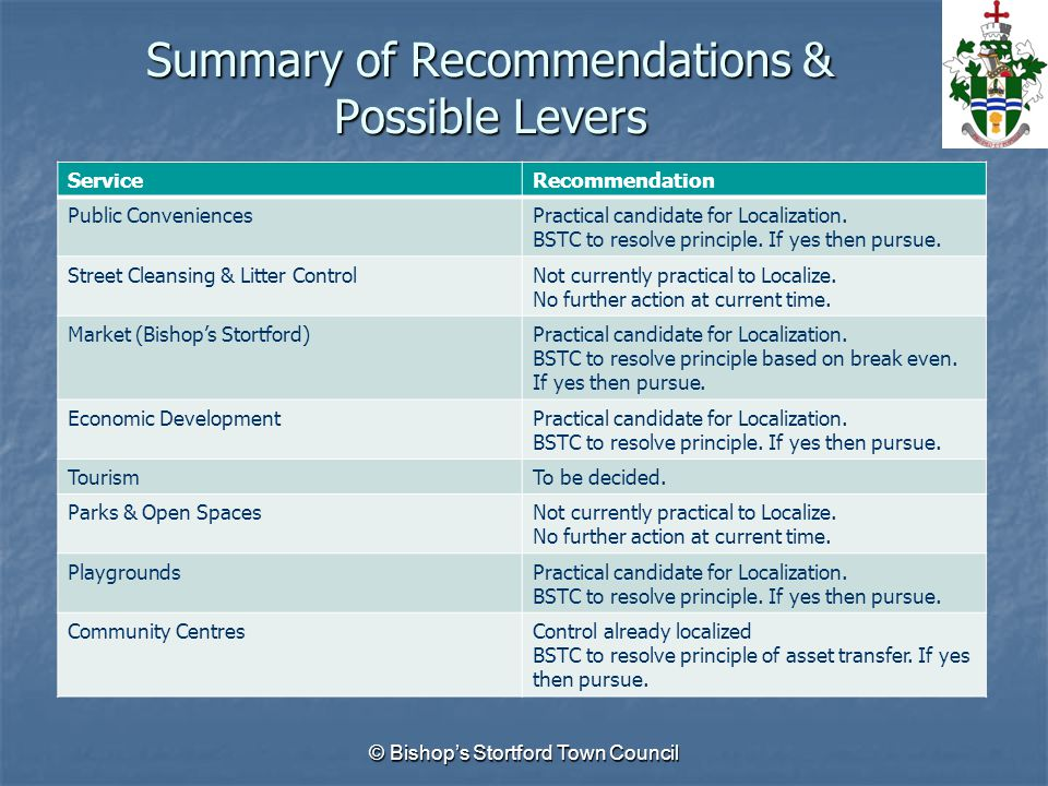 Summary of Recommendations & Possible Levers ServiceRecommendation Public ConveniencesPractical candidate for Localization.