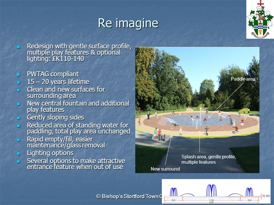 Re imagine Redesign with gentle surface profile, multiple play features & optional lighting: £K110-140 Redesign with gentle surface profile, multiple play features & optional lighting: £K110-140 PWTAG compliant PWTAG compliant 15 – 20 years lifetime 15 – 20 years lifetime Clean and new surfaces for surrounding area Clean and new surfaces for surrounding area New central fountain and additional play features New central fountain and additional play features Gently sloping sides Gently sloping sides Reduced area of standing water for paddling, total play area unchanged Reduced area of standing water for paddling, total play area unchanged Rapid empty/fill, easier maintenance/glass removal Rapid empty/fill, easier maintenance/glass removal Lighting options Lighting options Several options to make attractive entrance feature when out of use Several options to make attractive entrance feature when out of use © Bishop's Stortford Town Council Splash area, gentle profile, multiple features Paddle area New surround