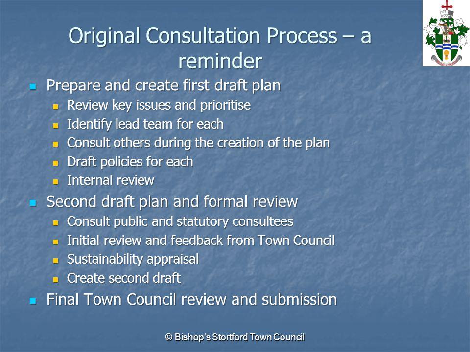 Prepare and create first draft plan Prepare and create first draft plan Review key issues and prioritise Review key issues and prioritise Identify lea