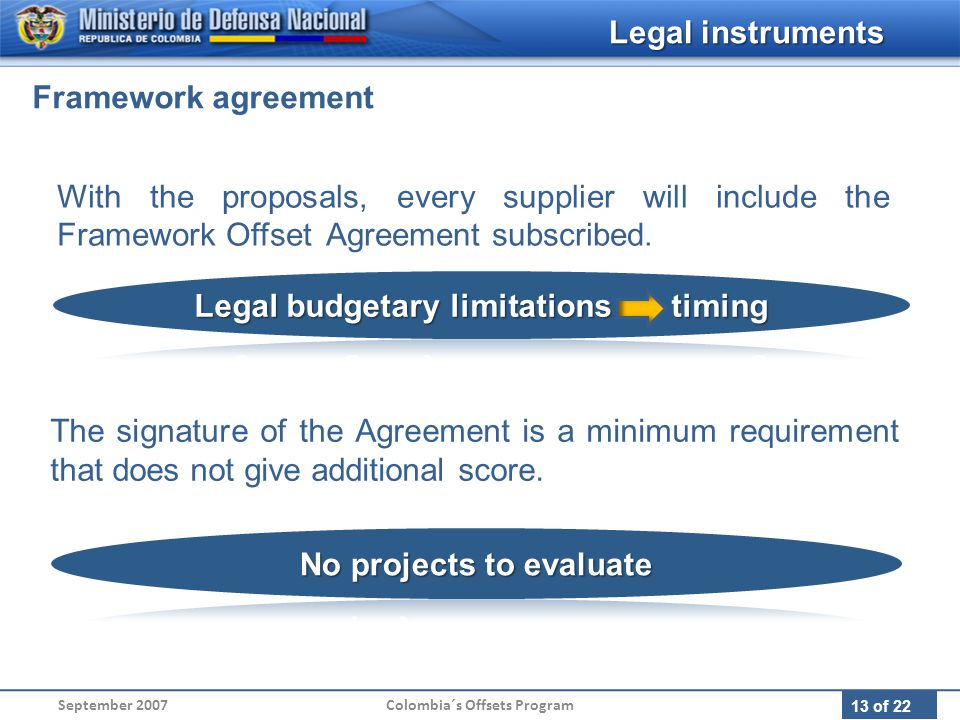 13 of 22 With the proposals, every supplier will include the Framework Offset Agreement subscribed.