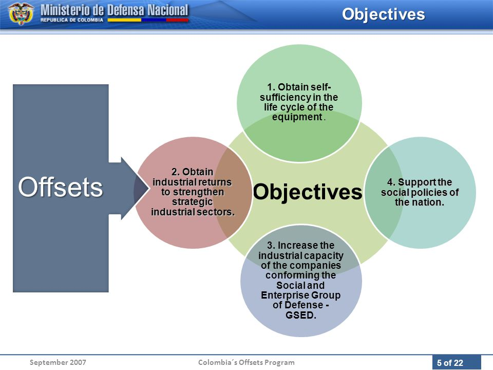 5 of 22 Objectives 1. Obtain self- sufficiency in the life cycle of the equipment.