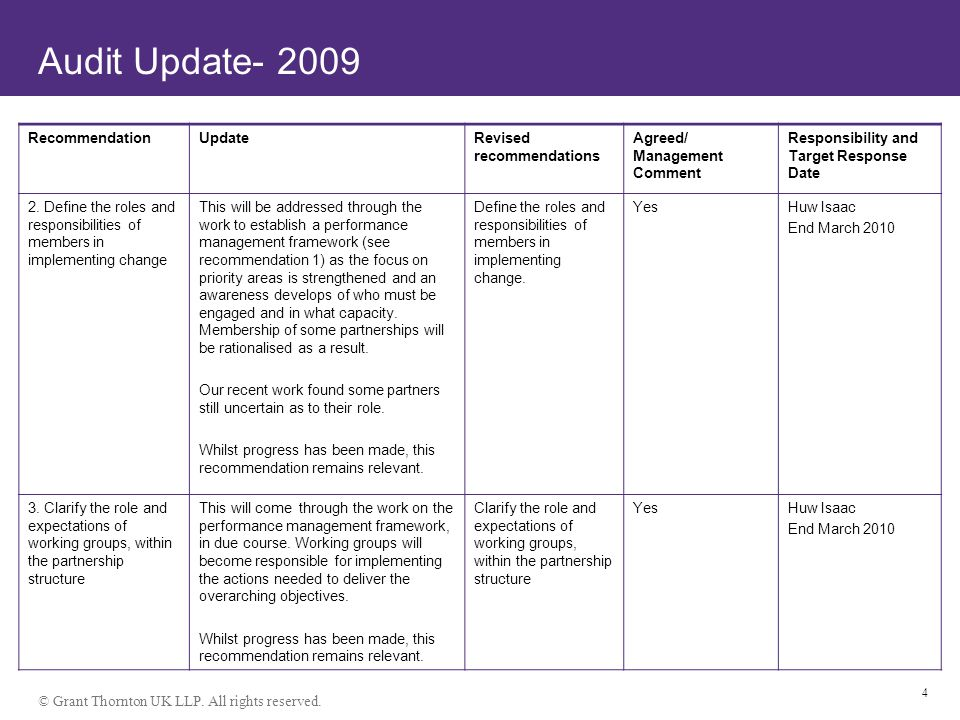 © Grant Thornton UK LLP. All rights reserved. 4 Audit Update- 2009 RecommendationUpdateRevised recommendations Agreed/ Management Comment Responsibili