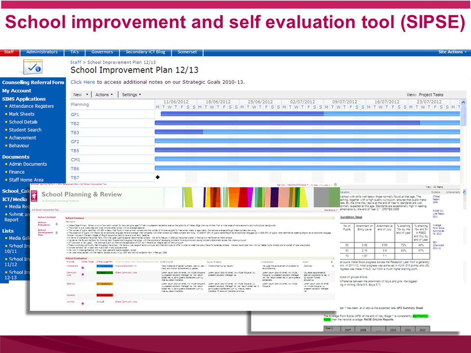 School improvement and self evaluation tool (SIPSE)