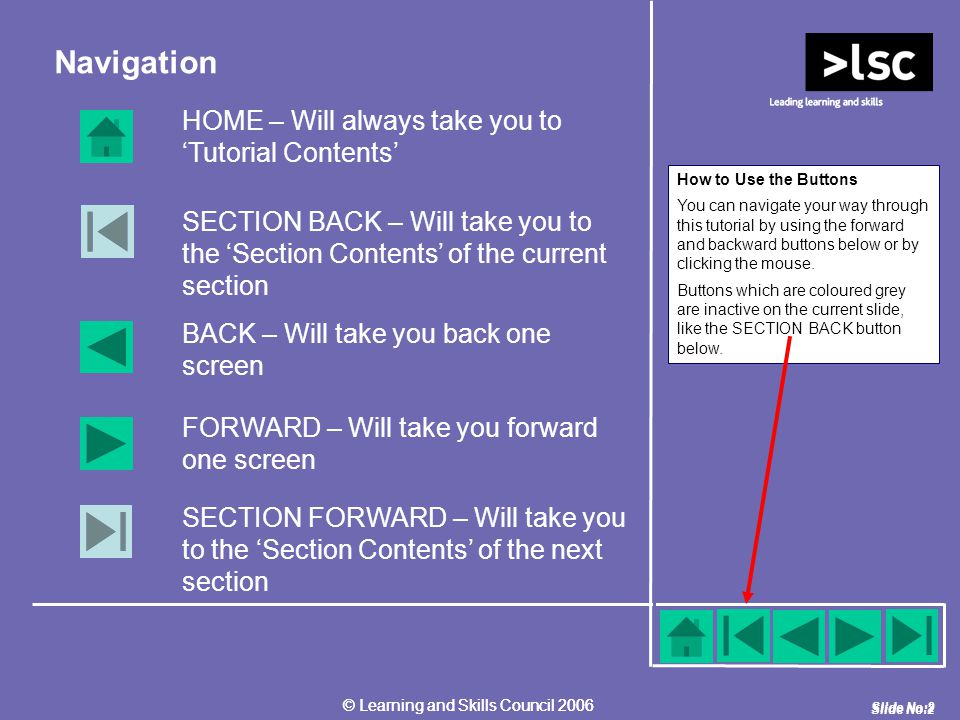 Slide No:2 © Learning and Skills Council 2006 Slide No:2 © Learning and Skills Council 2006 Navigation How to Use the Buttons You can navigate your way through this tutorial by using the forward and backward buttons below or by clicking the mouse.