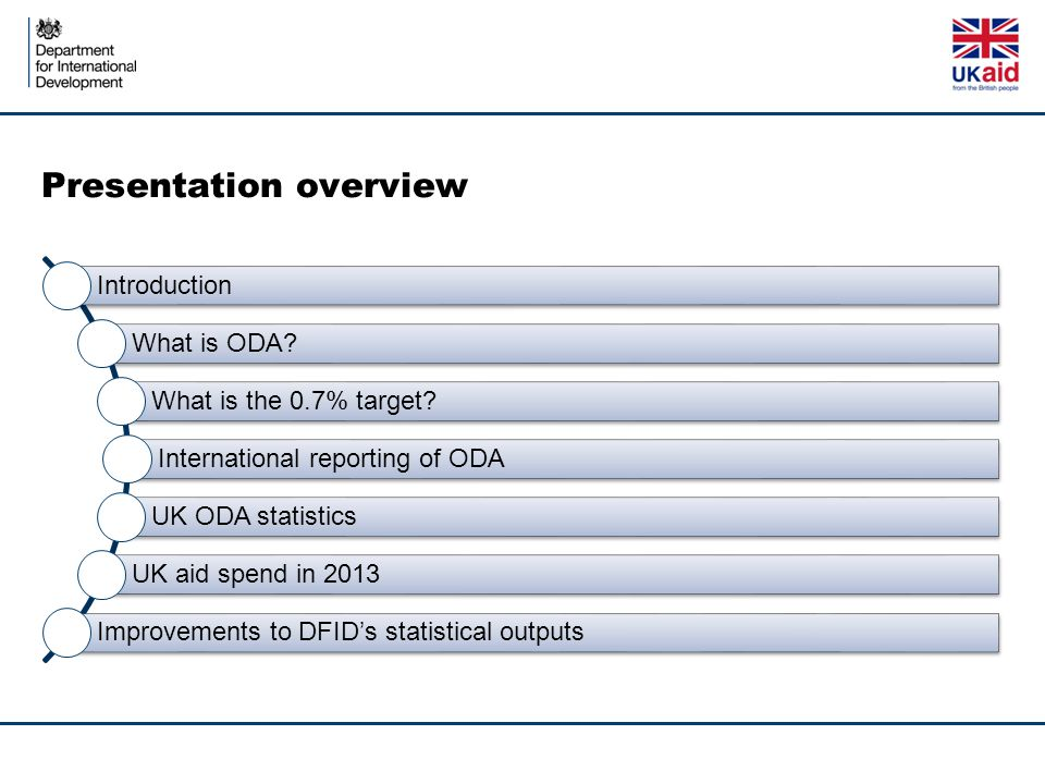 Presentation overview Introduction What is ODA.What is the 0.7% target.