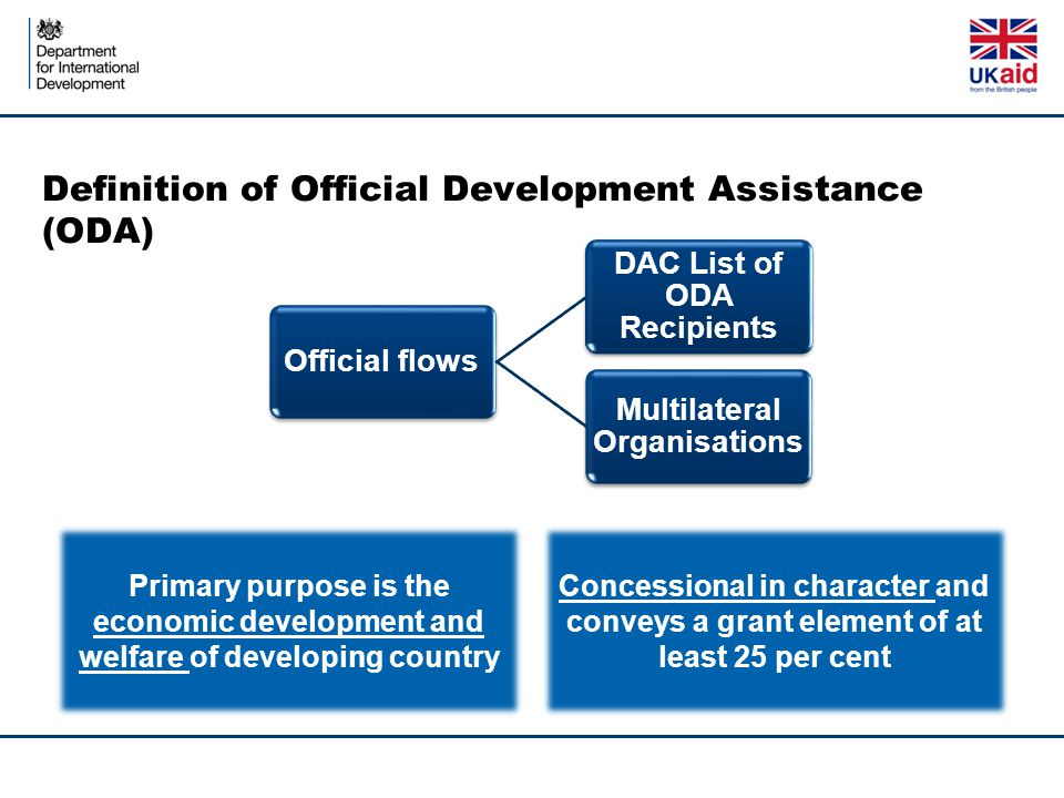 Definition of Official Development Assistance (ODA) Official flows DAC List of ODA Recipients Multilateral Organisations Primary purpose is the economic development and welfare of developing country Concessional in character and conveys a grant element of at least 25 per cent