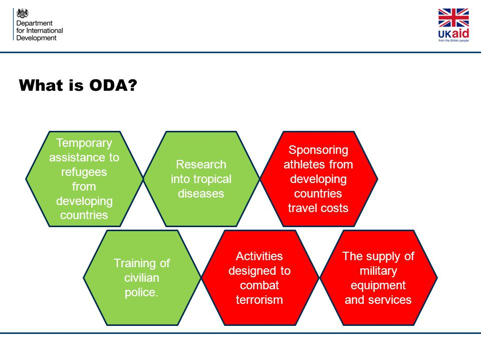 What is ODA.