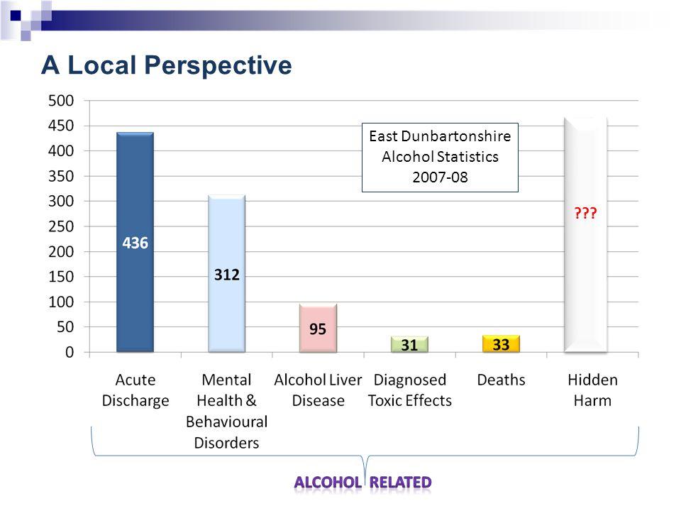A Local Perspective East Dunbartonshire Alcohol Statistics 2007-08