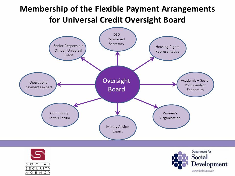 Membership of the Flexible Payment Arrangements for Universal Credit Oversight Board Oversight Board DSD Permanent Secretary Senior Responsible Officer, Universal Credit Community Faith's Forum Money Advice Expert Women's Organisation Academic – Social Policy and/or Economics Housing Rights Representative Operational payments expert