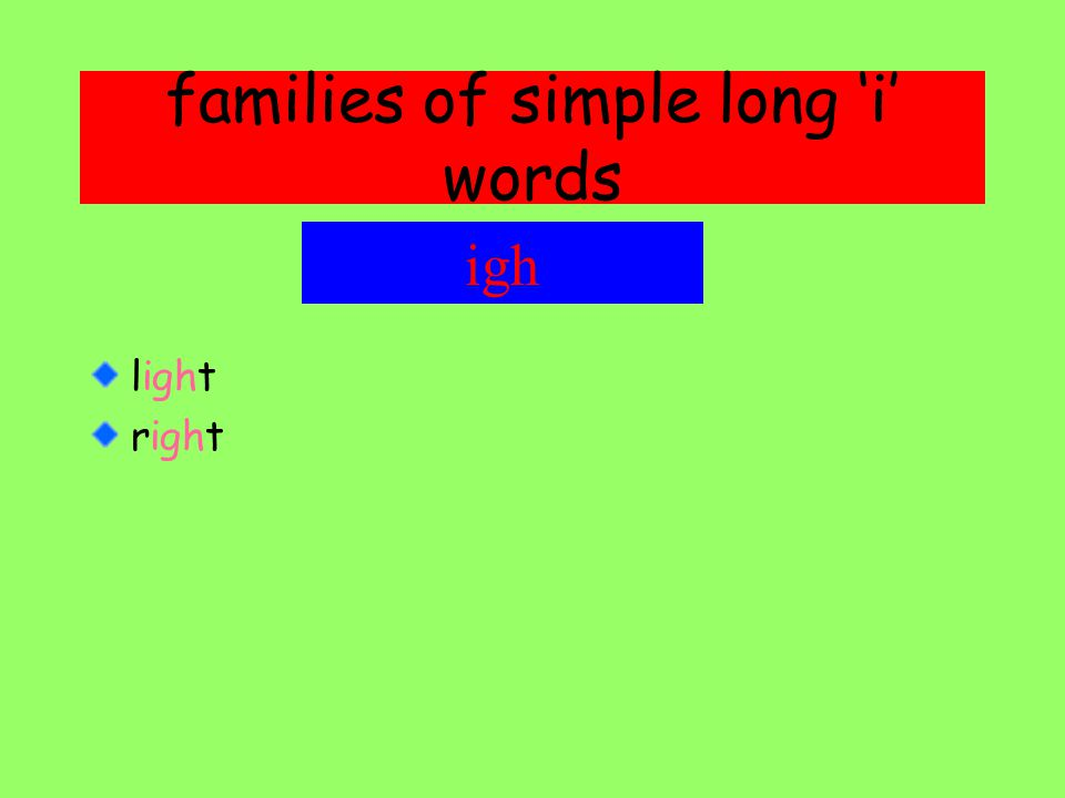 families of simple long 'i' words light right igh