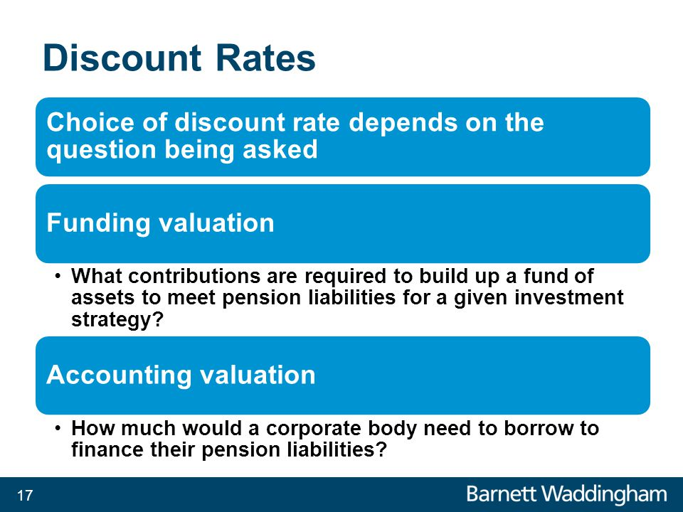 Discount Rates Choice of discount rate depends on the question being asked Funding valuation What contributions are required to build up a fund of assets to meet pension liabilities for a given investment strategy.