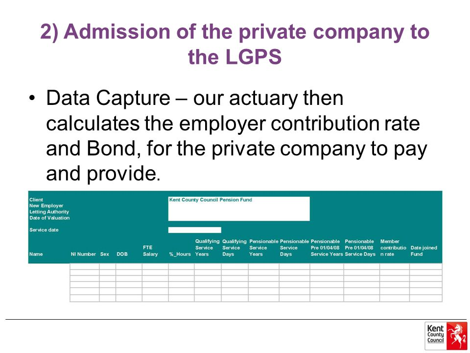 www.kentpensionfund.co.uk 2) Admission of the private company to the LGPS  Based on fully funded at the start but the new company is responsible for any future deficit.