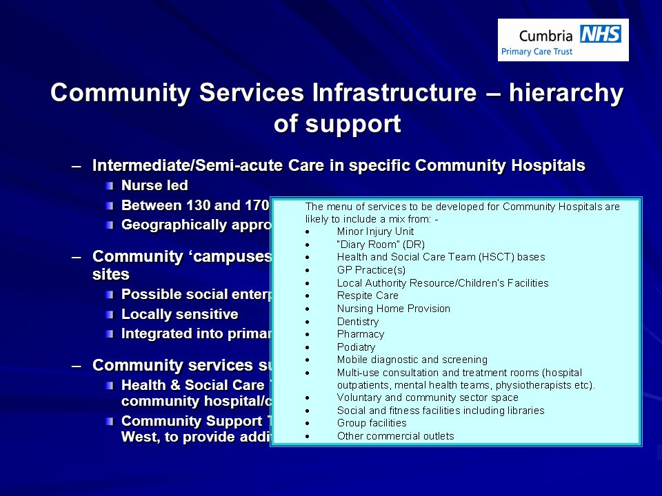 Community Services Infrastructure – hierarchy of support –Intermediate/Semi-acute Care in specific Community Hospitals Nurse led Between 130 and 170 beds Geographically appropriate –Community 'campuses' – based on specific Community Hospital sites Possible social enterprise governance models Locally sensitive Integrated into primary and social care –Community services support structured around two components Health & Social Care Teams (HSCT) - locally based on one or more community hospital/campuses Community Support Teams (CSTs) - one in the East and one in the West, to provide additional specialist clinical support