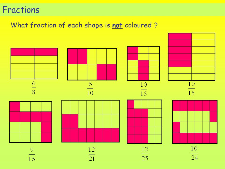 What fraction of each shape is not coloured ? Fractions
