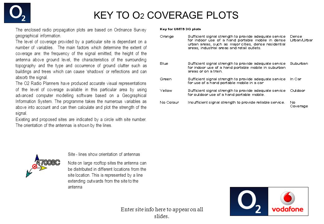 Enter site info here to appear on all slides.O 2 Existing UMTS (3G) Coverage.
