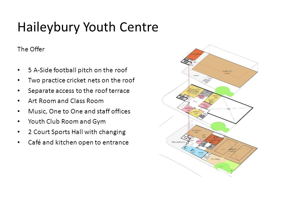 Haileybury Youth Centre The Offer 5 A-Side football pitch on the roof Two practice cricket nets on the roof Separate access to the roof terrace Art Ro