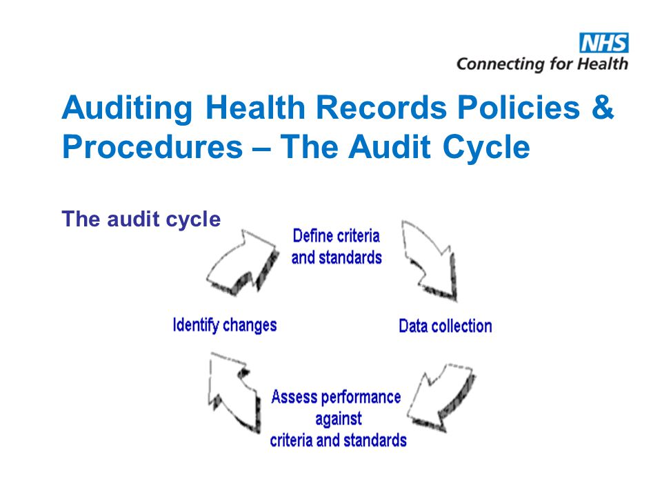 Why do we need a Health Records Management Strategy.
