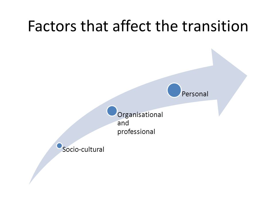 Factors that affect the transition Socio-cultural Organisational and professional Personal
