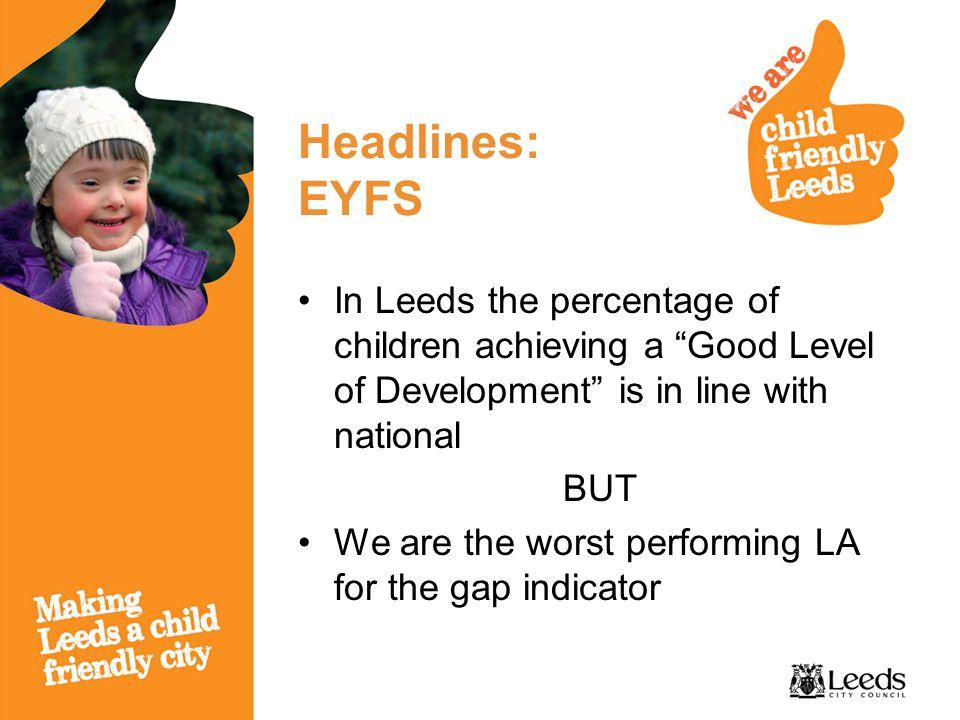EYFS Gap Leeds Gap National Gap