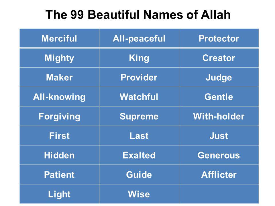 MercifulAll-peacefulProtector MightyKingCreator MakerProviderJudge All-knowingWatchfulGentle ForgivingSupremeWith-holder FirstLastJust HiddenExaltedGenerous PatientGuideAfflicter LightWise The 99 Beautiful Names of Allah