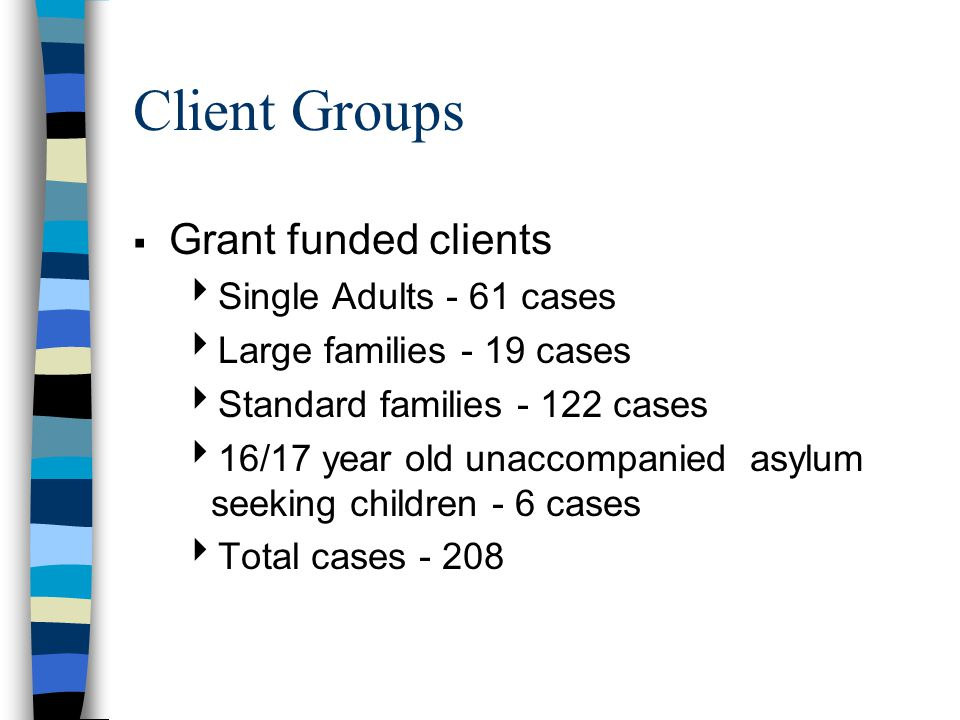 Client Groups (continued)  Non-grant funded clients  Role of the AST for: Single adults with no recourse to public funds - 43 cases Families with no recourse to public funds - 45 cases Total cases - 88