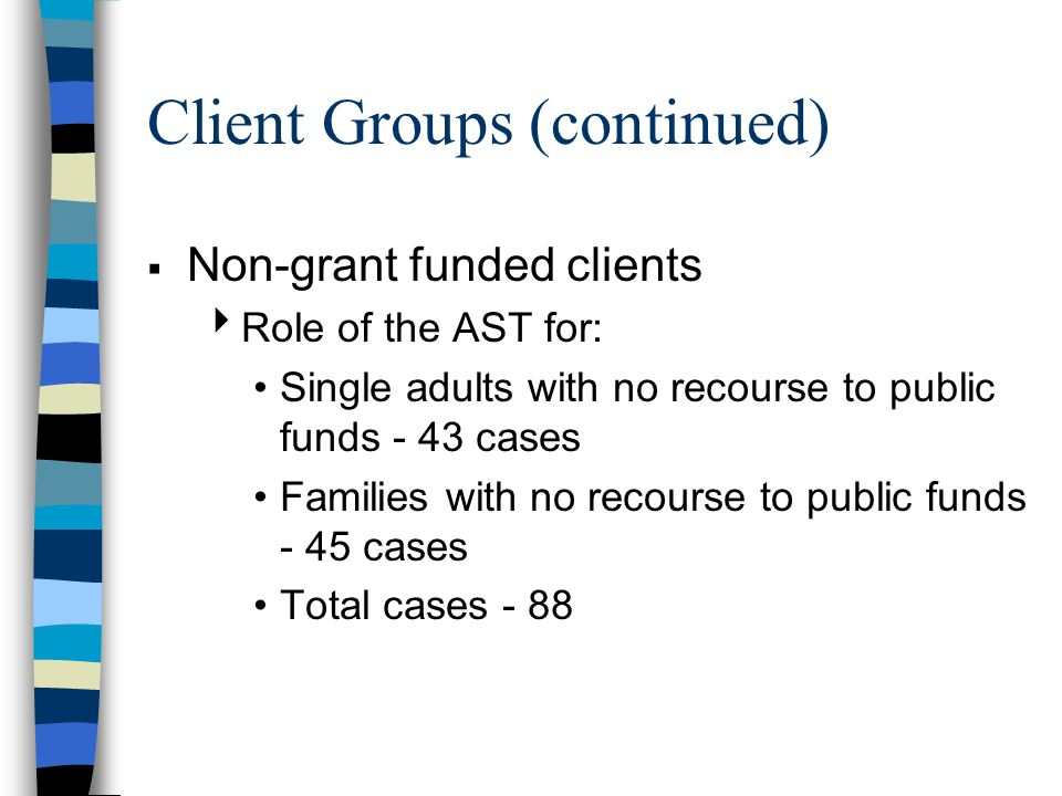 Client Groups (continued)  Non-grant funded clients  Role of the AST for: Single adults with no recourse to public funds - 43 cases Families with no recourse to public funds - 45 cases Total cases - 88