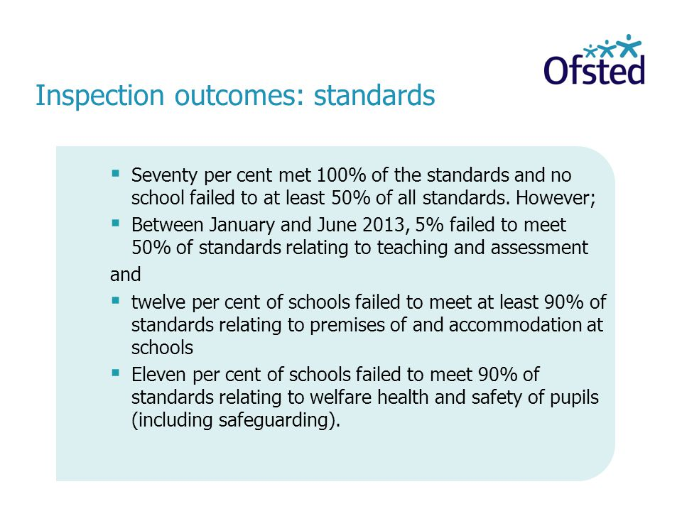 Inspection outcomes: standards  Seventy per cent met 100% of the standards and no school failed to at least 50% of all standards. However;  Between