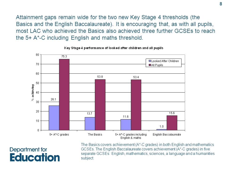 Attainment gaps remain wide for the two new Key Stage 4 thresholds (the Basics and the English Baccalaureate).