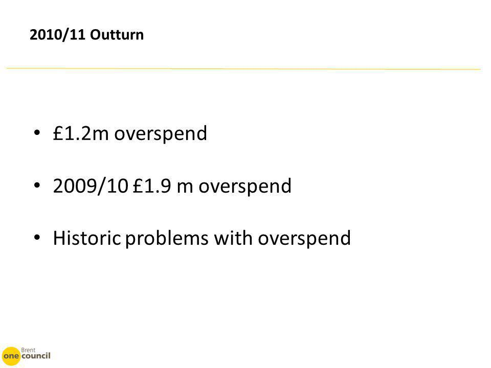 2010/11 Outturn £1.2m overspend 2009/10 £1.9 m overspend Historic problems with overspend