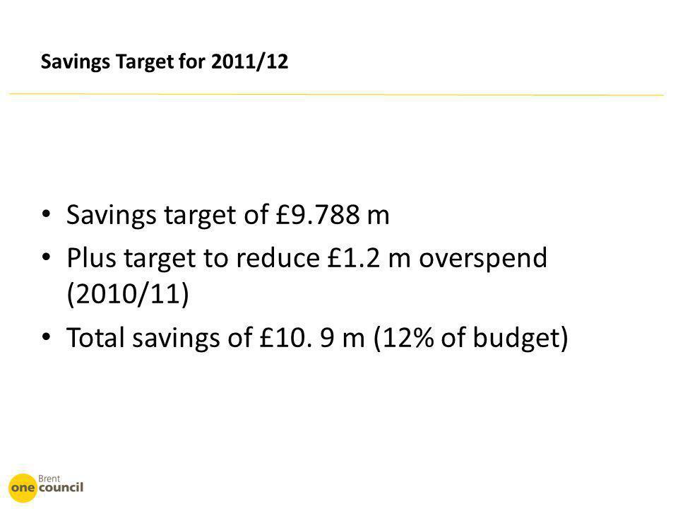 Savings Target for 2011/12 Savings target of £9.788 m Plus target to reduce £1.2 m overspend (2010/11) Total savings of £10.