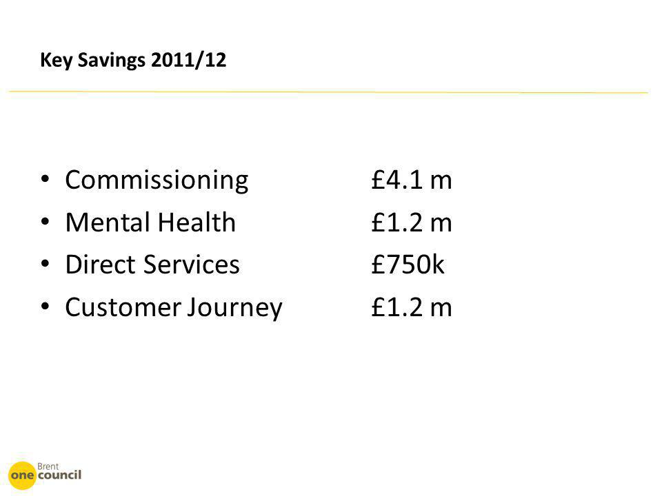 Key Savings 2011/12 Commissioning£4.1 m Mental Health£1.2 m Direct Services£750k Customer Journey£1.2 m