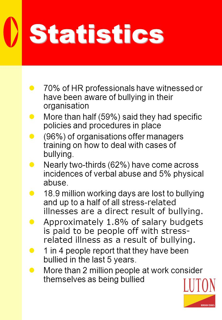 Statistics 70% of HR professionals have witnessed or have been aware of bullying in their organisation More than half (59%) said they had specific policies and procedures in place (96%) of organisations offer managers training on how to deal with cases of bullying.