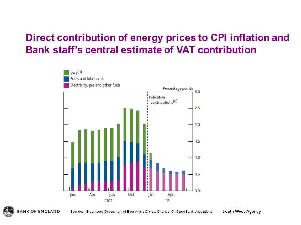 South West Agency Direct contribution of energy prices to CPI inflation and Bank staff's central estimate of VAT contribution Sources: Bloomberg, Department of Energy and Climate Change, ONS and Bank calculations.